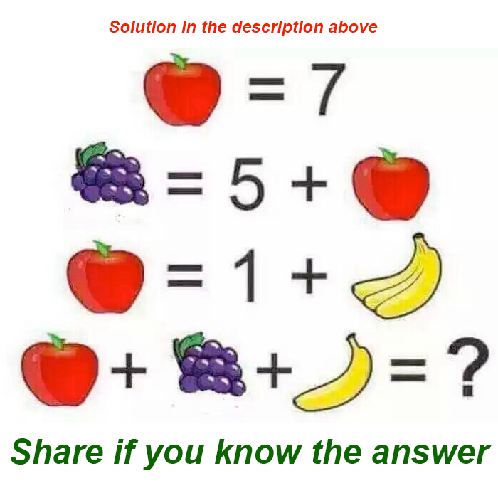 Apples, Grapes and bananas Puzzle