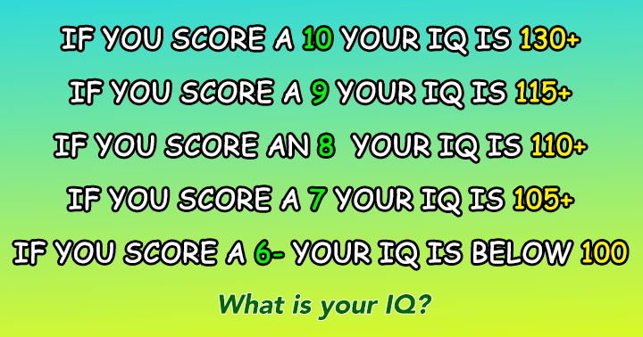 Let's find out what your IQ is!