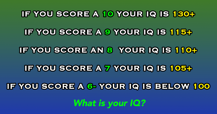 What is you IQ?