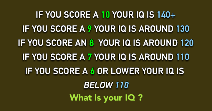 How intelligent are you?