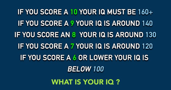 This quiz will measure how intelligent you really are