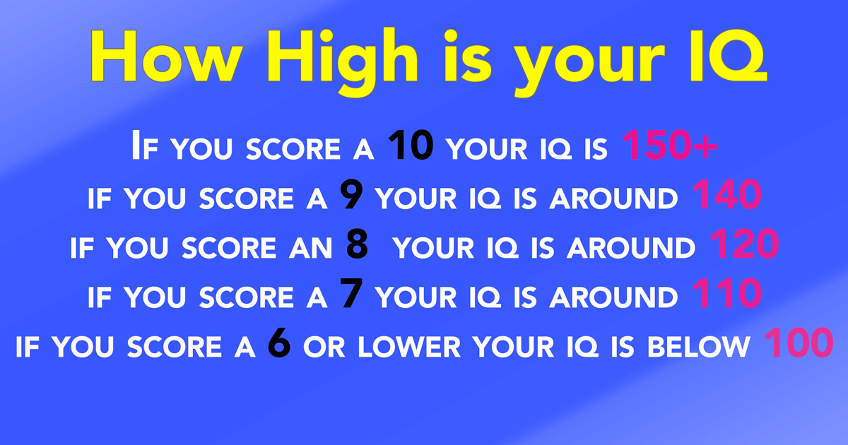 How High is your IQ?