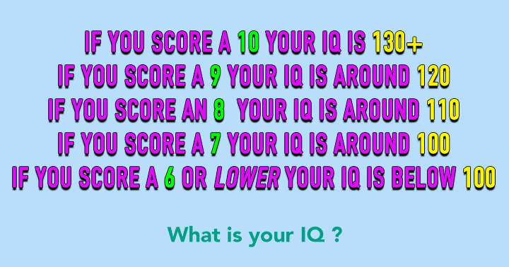 What is your IQ?